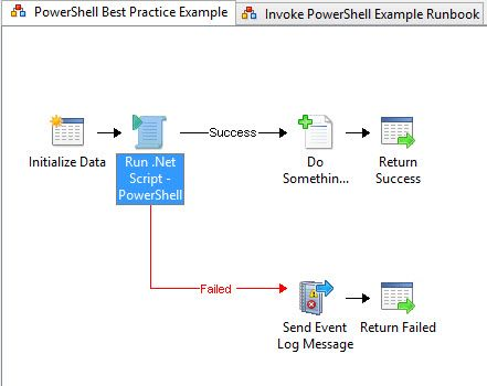 Powershell system center orchestrator best practice for Sample runbook template
