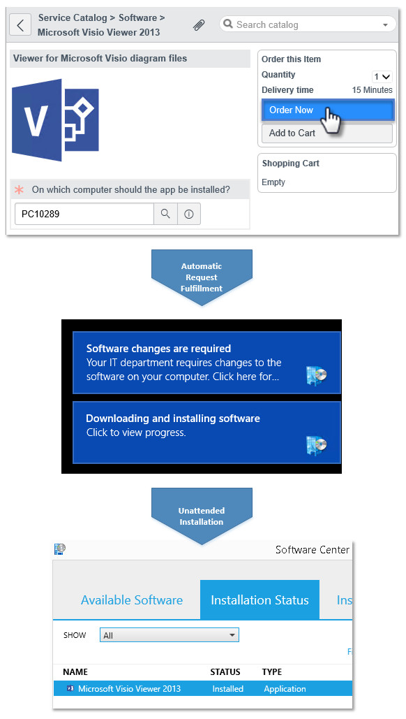 ServiceNow-based enterprise app store experience using your existing Microsoft System Center Configuration Manager infrastructure