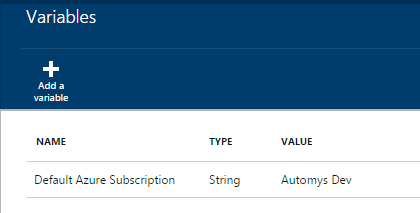 Create Azure Automation variable for subscription name