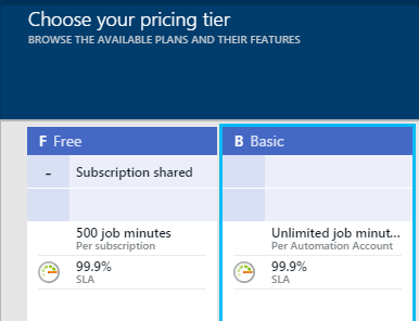 Azure Automation account pricing tiers