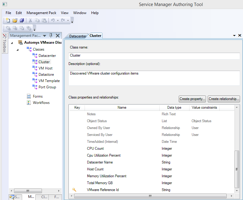 VMware Configuration Item class definition in Service Manager Authoring Tool